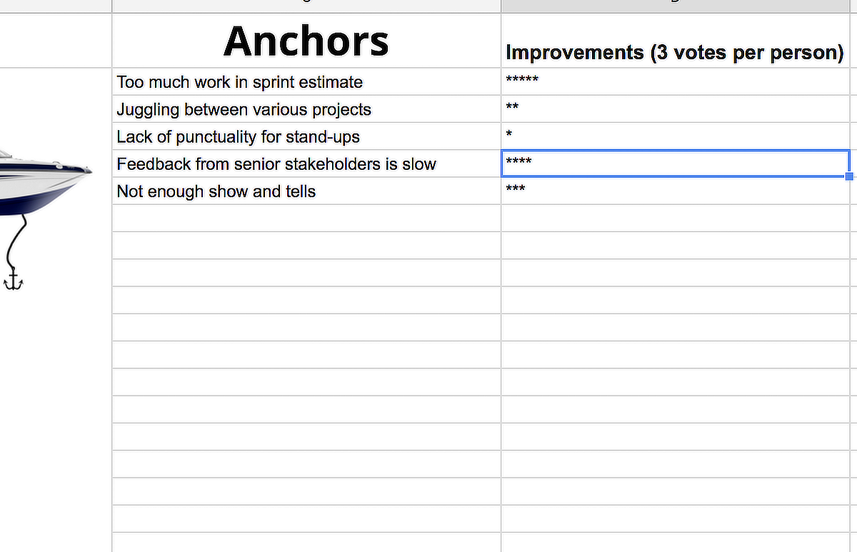 Google sheets screenshot of the anchors voting for remoters