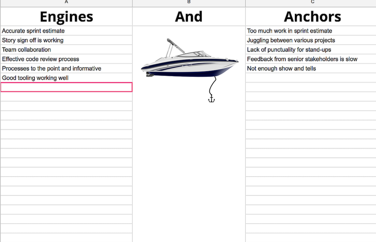 Google sheets screenshot of the engines and anchors model