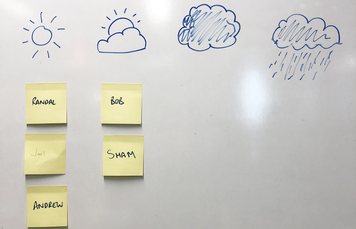 Whiteboard version of the weather report model