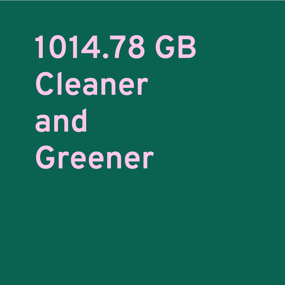 1014.78 GB cleaner and greener